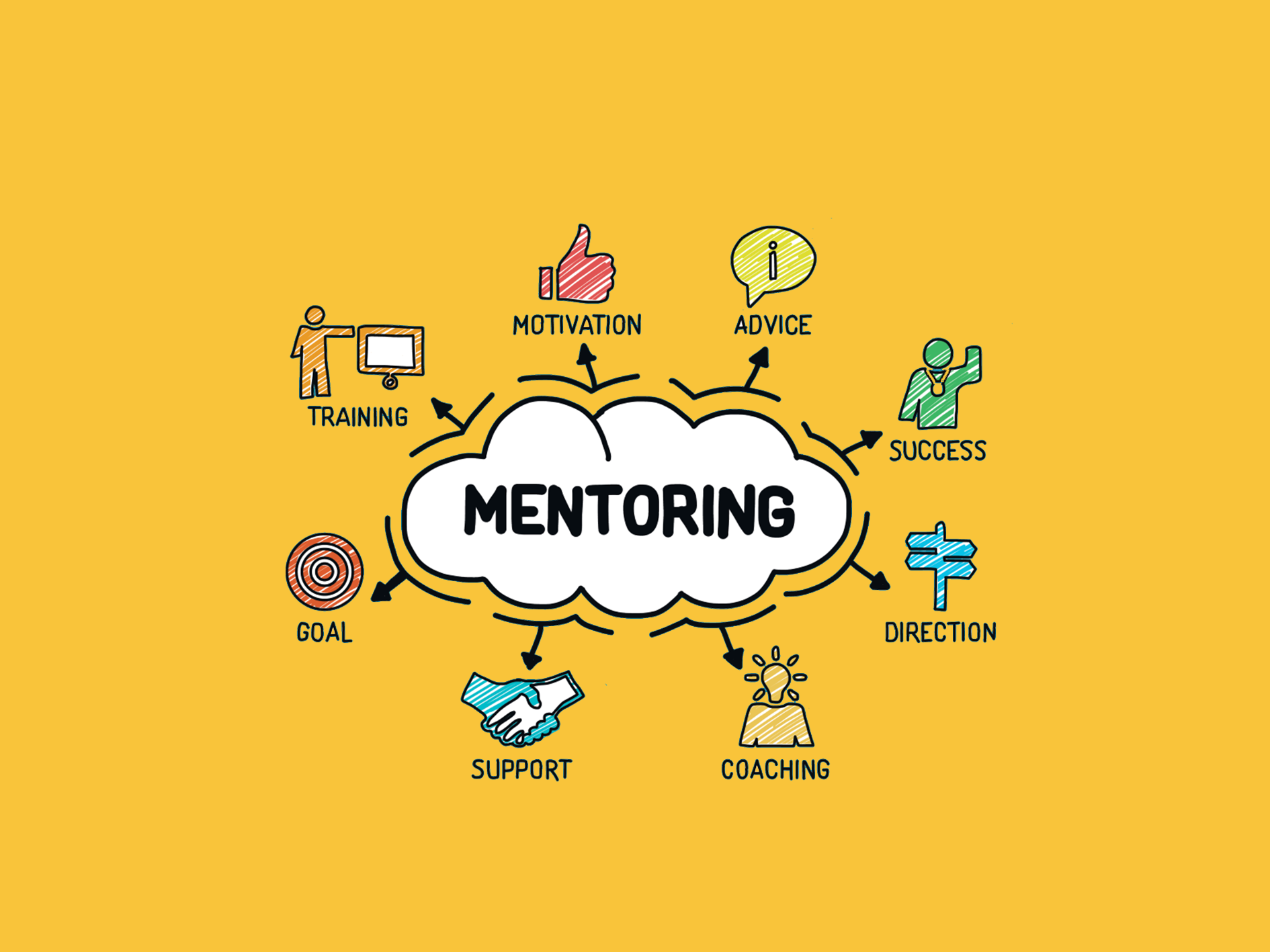 Why is a mentoring service enjoyable and relavant for an alumni community?